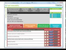 Overview of the Schools Vulnerability Audit Tool